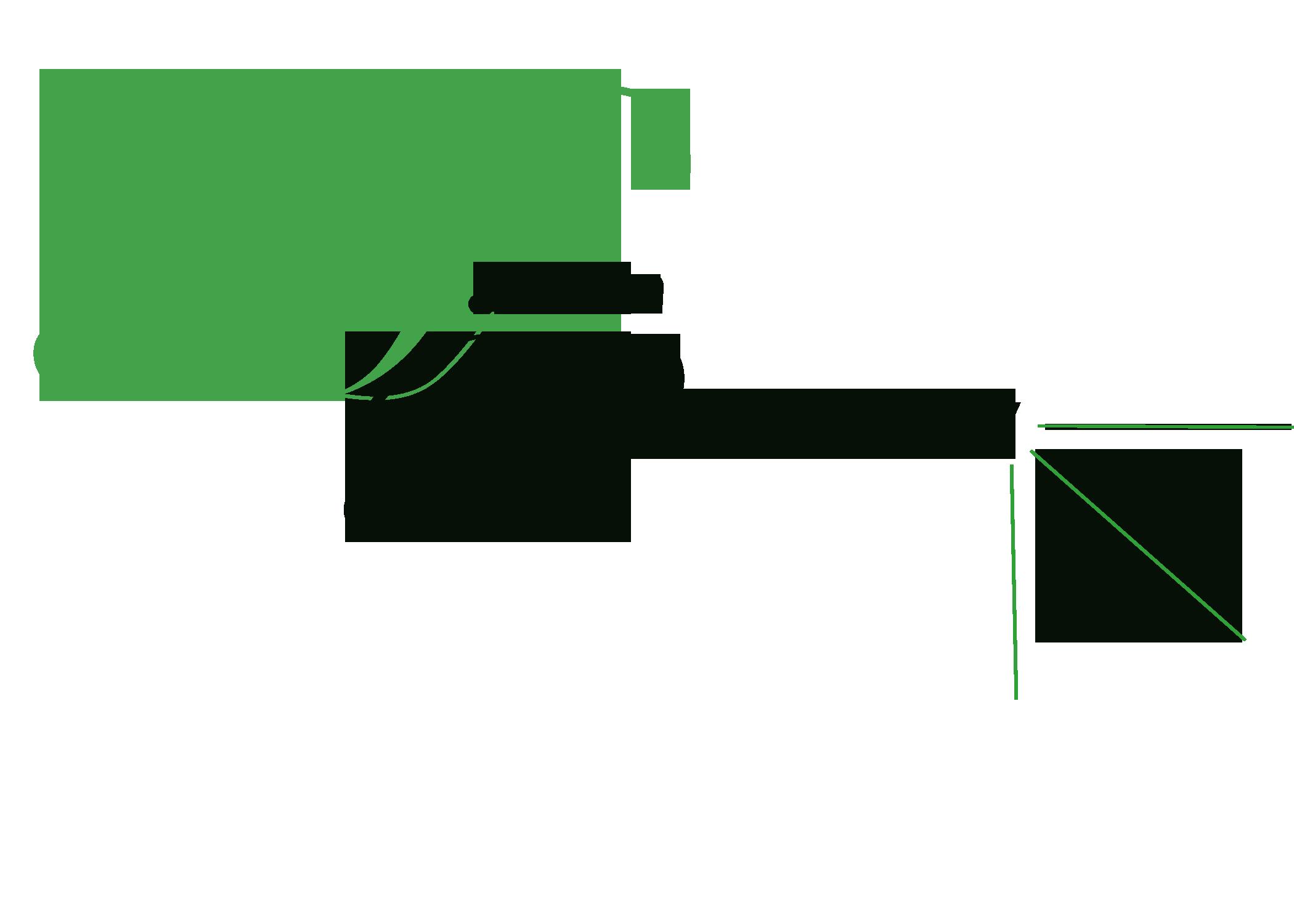Maklian Photography